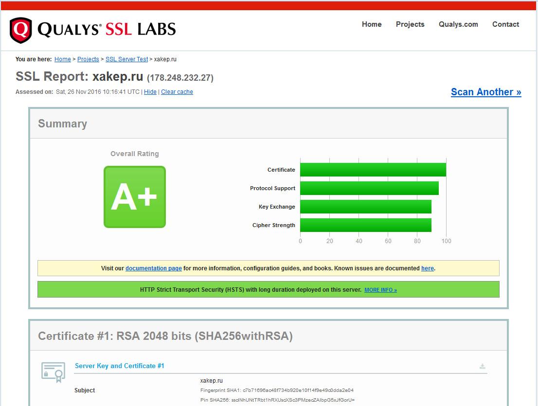Проверка сертификата на Qualys SSL