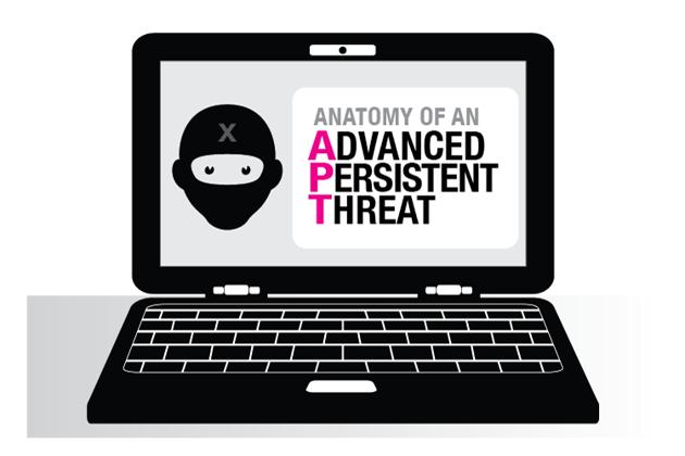 Защита от таргетированных атак