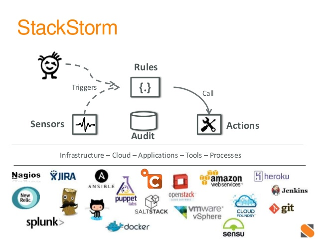 StackStorm