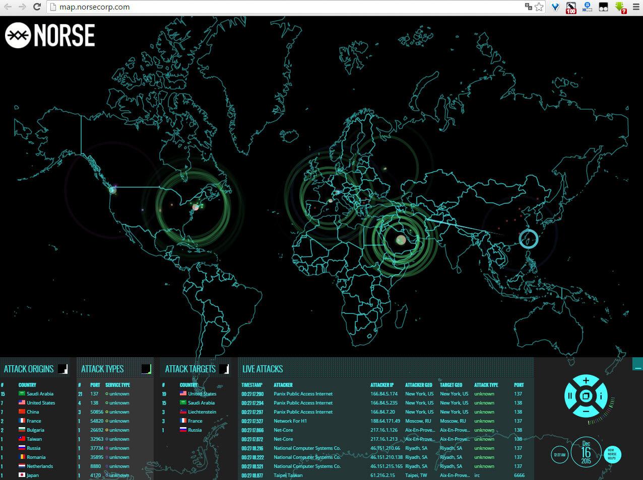 Сервис мониторинга ддос атак